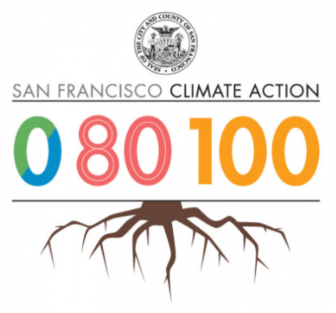 SF's Climate Action Framework: 0-80-100-Roots